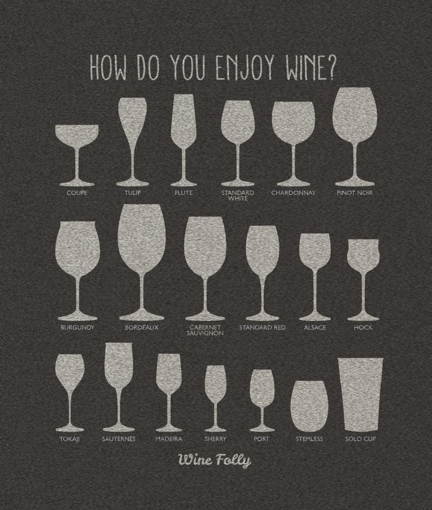 Copa para cada vino (interior)